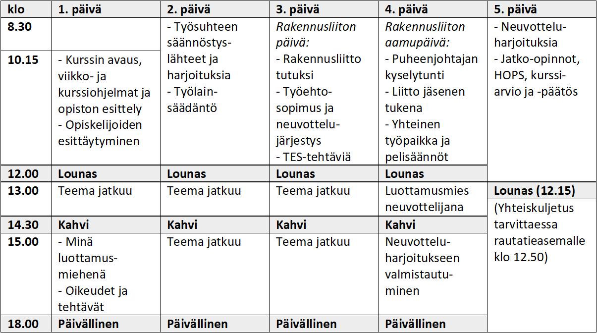 lmp_lukkari21.png (60 KB)