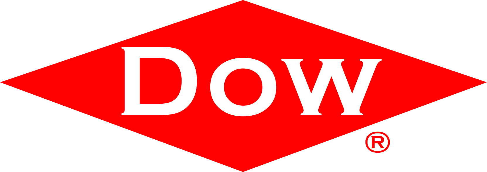 dow.png (121 KB)